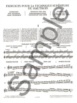 Ferdinand Gillet: Exercises For Advanced Oboe Technique: Oboe