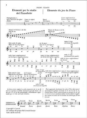 Ferdinand Beyer: Scuola Preparatoria Allo Studio Del Pianoforte: Piano or Keyboard