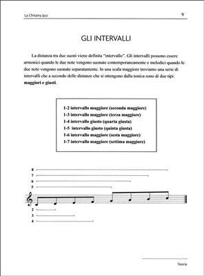 Chitarra Jazz + Cd