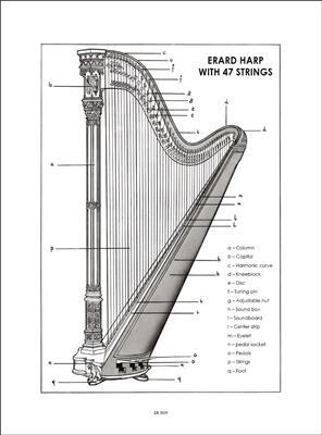 Method for Harp: Harp