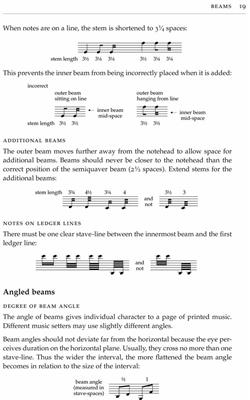 Behind Bars: Guide To Music Notation