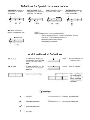Chicago Blues : Harmonica