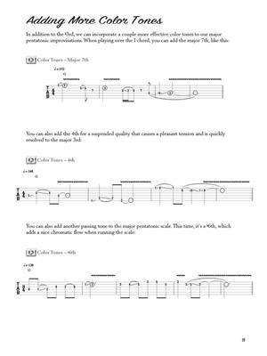 Standard Tuning Slide Guitar: Guitar
