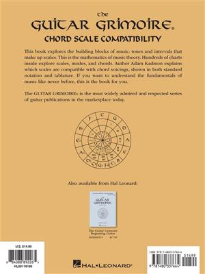 Guitar Grimoire - Chord Scale Compatibility: Guitar or Lute