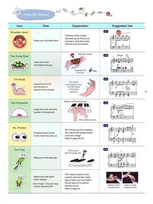 Sonatine Secrets: Piano or Keyboard