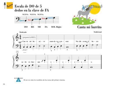 Piano Adventures: Lecciones y Teoría Nivel 1