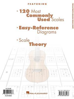 The Ultimate Ukulele Scale Chart: Ukulele