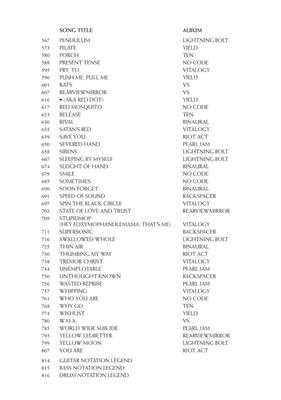Nickel Creek: Pearl Jam Anthology – The Complete Scores: Guitar or Lute