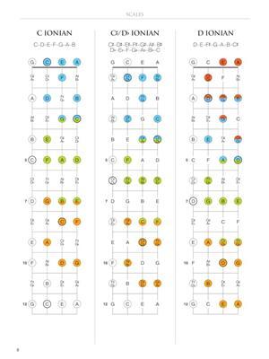 Joe Charupakom: Ukulele Fretboard Atlas: Ukulele