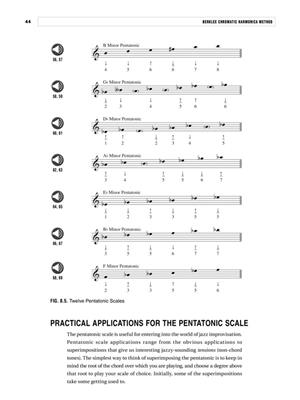Berklee Chromatic Harmonica Method: Harmonica