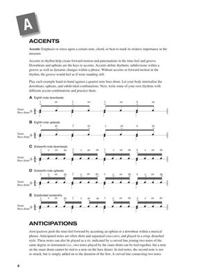 Drum Dictionary: Drums and Percussion