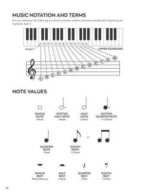 Beginnings for Keyboards - Book A: Keyboard