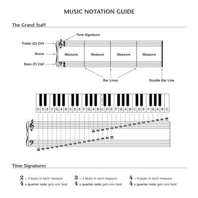 Music Manuscript Paper Wide Staff: Manuscript Paper