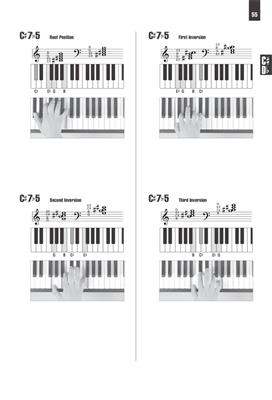 Picture Chord Encyclopedia for Keyboard: Piano