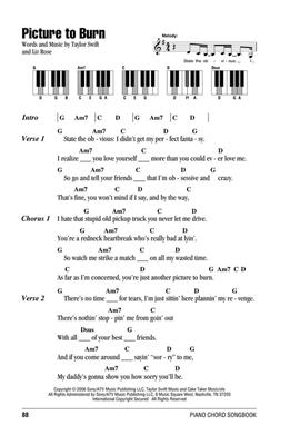 Taylor Swift: Taylor Swift: Piano