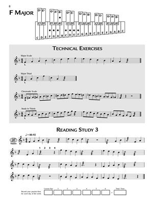 Garwood Whaley: Primary Handbook for Mallets: Mallet Percussion
