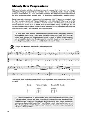 Fretboard Mastery: Guitar or Lute