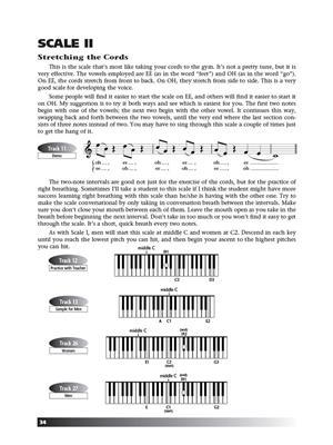 Dena Murray: Vocal Technique: Vocal