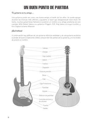 FastTrack - Guitarra 1 (ESP): Guitar Solo
