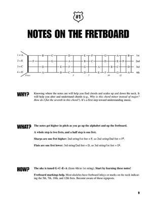 Ukulele Fretboard Roadmaps: Ukulele