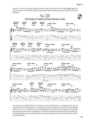 Jazz Guitar Soloing Concepts: Guitar or Lute