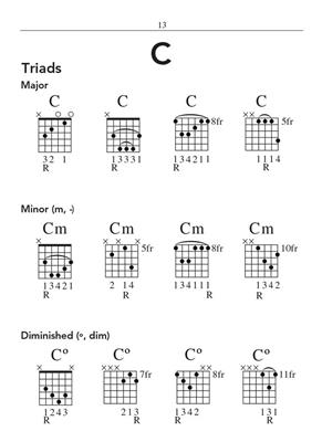 Hal Leonard Pocket Guitar Chord Dictionary: Guitar or Lute