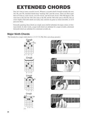 Jazz Guitar Chords: Guitar or Lute