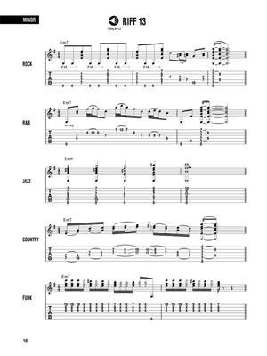 Greg Koch: Rhythm Riffs: Guitar or Lute