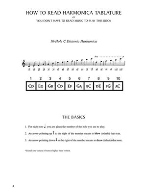 Christmas Classics for Harmonica: Harmonica
