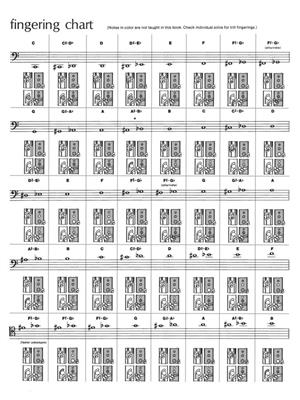 Master Solos Intermediate Level - Bassoon