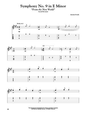 Most Popular Classical Melodies: Arr. (Mark Phillips): Guitar