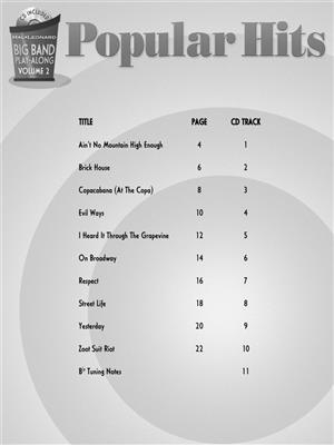 Popular Hits - Tenor Sax: Saxophone