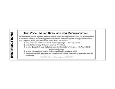 IPA Alphabet: Vocal
