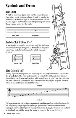 Sing on Sight: Unison or 2-Part Choir