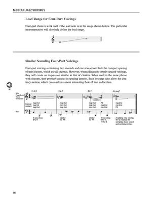 Modern Jazz Voicings: Mixed Band