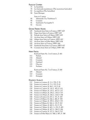 The Baroque Era Piano Album: Piano or Keyboard