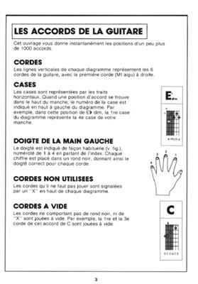 Guide instantané des accords