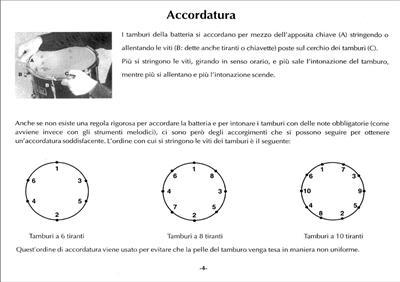 C. Micalizzi: Il Primo Metodo Di Batteria: Drum Kit
