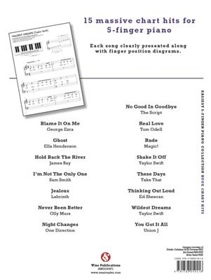 Easiest 5-Finger Piano Collection: Hugh Chart Hits: Piano