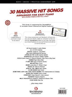Hits Of The Year 2017: Easy Piano: Piano