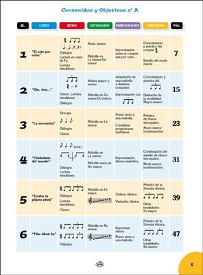 Cuadernos de Lenguaje, 2A